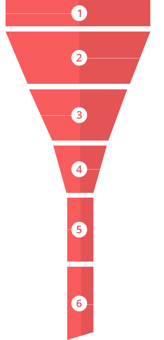 funnel-graphics